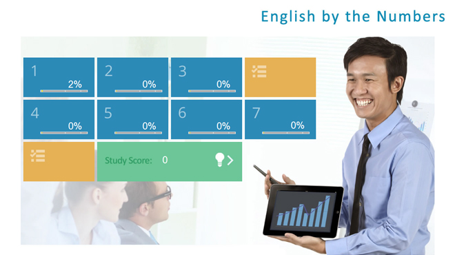 English by The Numbers